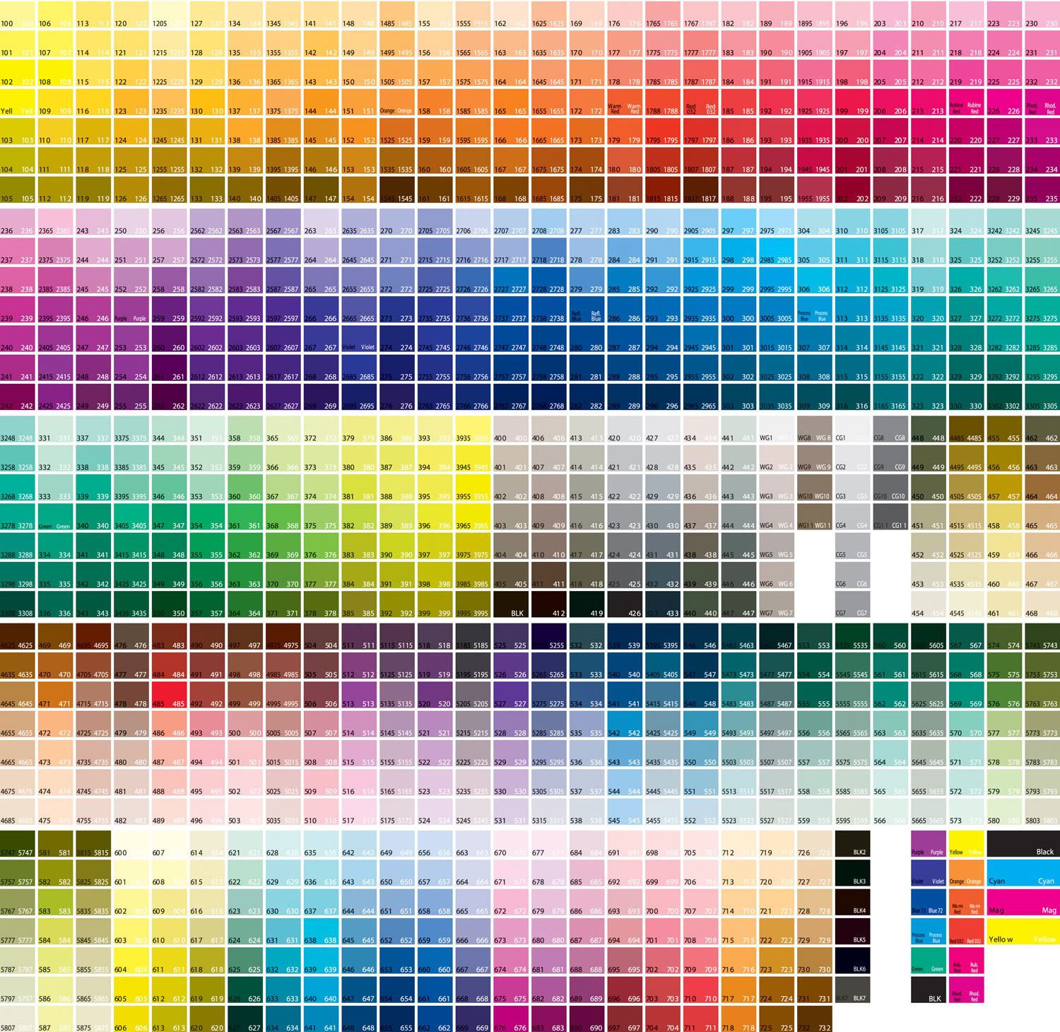Pantone color chart 804 signs pantone color chart nvjuhfo Gallery